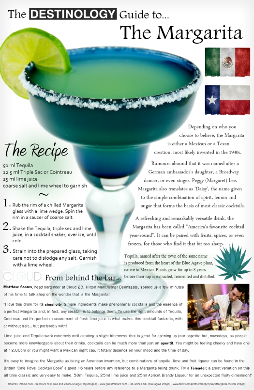 New Margarita